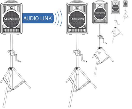 OMNITRONIC ALT-105 Audio Link Module WAMS-05