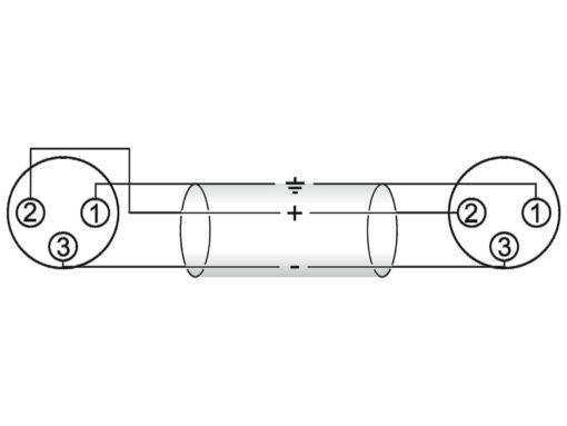 OMNITRONIC Adaptercable XLR(F)/XLR(F) 0.2m bk