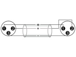 OMNITRONIC Adaptercable XLR(M)/XLR(M) 0.2m bk