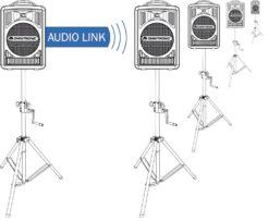 OMNITRONIC RM-105 Receiver Module WAMS-05