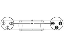 OMNITRONIC XLR cable 3pin 1,5m bu