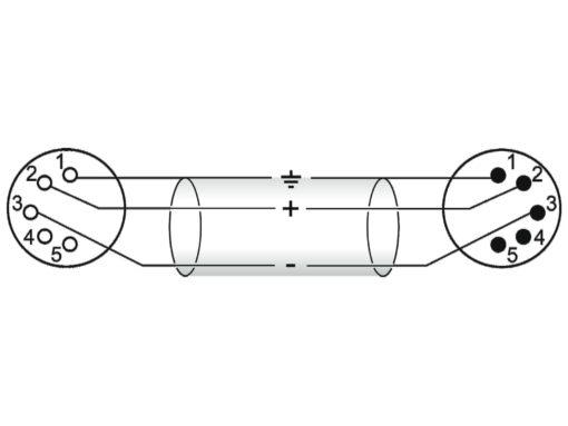 OMNITRONIC XLR cable 5pin 10m bk