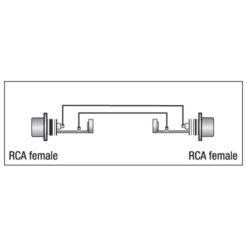 XGA01 - RCA/F > RCA/F