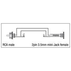 XGA04 - RCA/M > Mini Jack/F