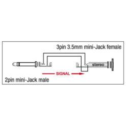 XGA07 - Mini Jack/M mono > Mini Jack/F