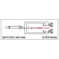 XGA19 - Jack/M mono > 2 x RCA/F