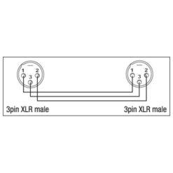 XGA25 - XLR/M 3p. > XLR/M 3p.