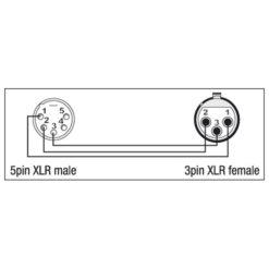 XGA29 - XLR/M 5p. > XLR/F 3p.