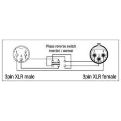 XGA37 - XLR/M 3p. > XLR/F 3p. Interruttore inverti fase