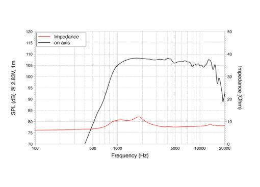 """LAVOCE DF10.17M 1"""" Compression Driver Ferrite Magnet"""