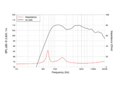 """LAVOCE DN10.17T 1"""" Compression Driver Neodymium Magnet"""