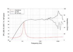 """LAVOCE FAN030.71 3"""" Fullrange Neodymium Magnet Aluminium Basket"""