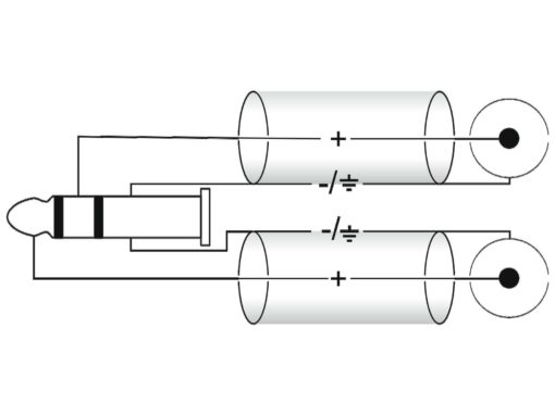 OMNITRONIC Adaptercable 3.5 Jack 90°/2xRCA 3m bk
