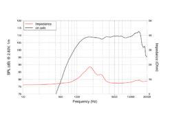 """LAVOCE DN10.140 1"""" Compression Driver Neodymium Magnet"""