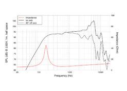"""LAVOCE MAN061.80 6.5"""" Midrange-Woofer Neodymium Magnet Aluminium"""
