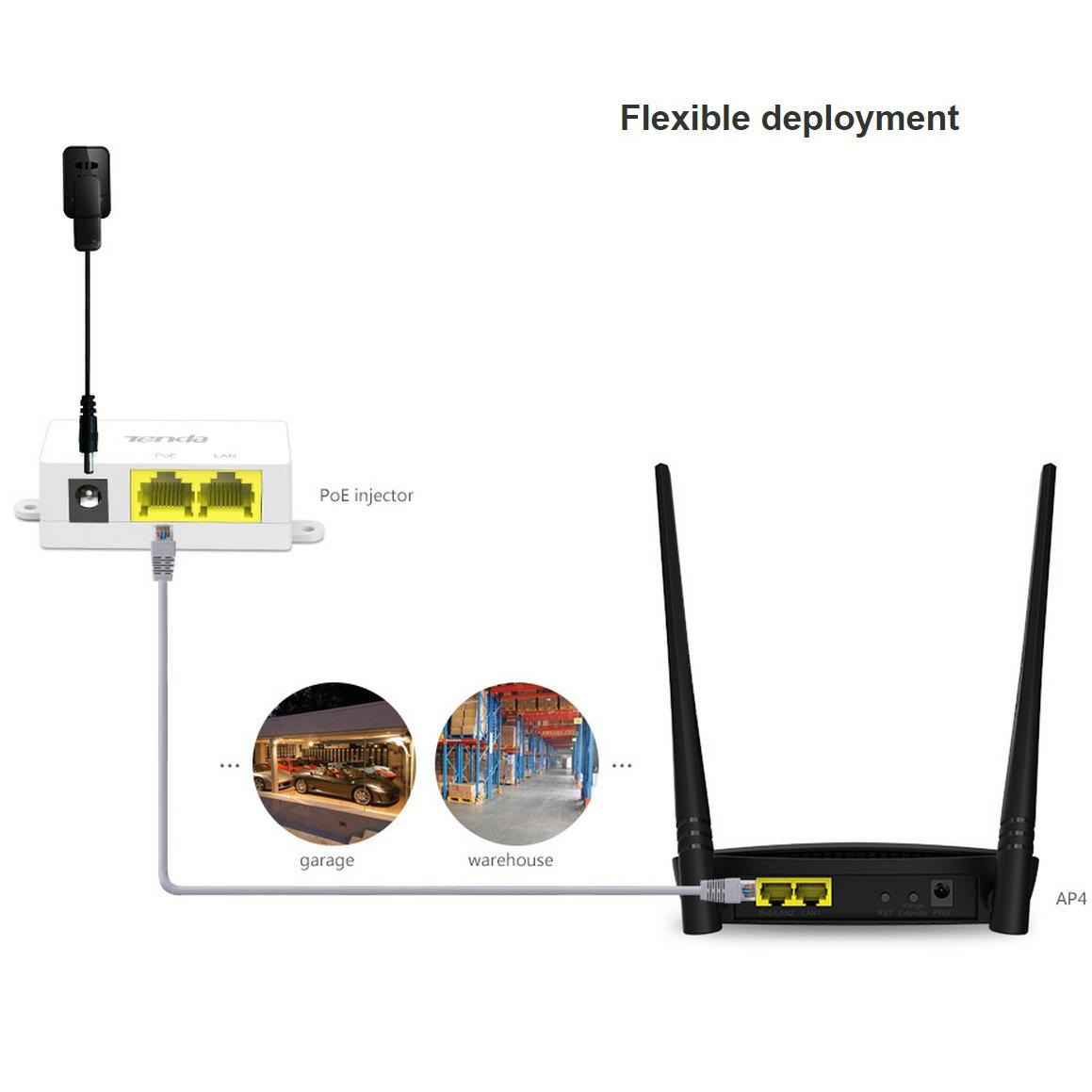 Access Point Wireless N300 PoE 2 Antenne Esterne 5dBi Nero AP4
