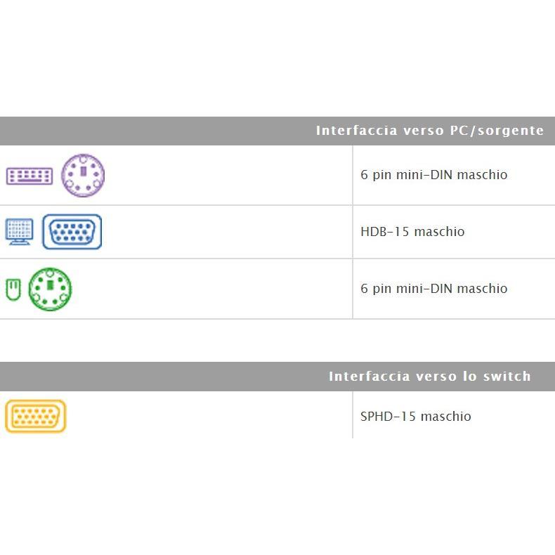 Cavo per KVM HD 15 PS2 a SPHD-15 3m, 2L-5203P