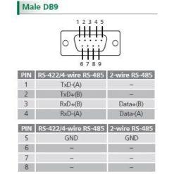Convertitore da USB a seriale 422/485 uPORT 1100