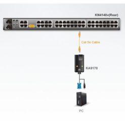 Matrix KVM Switch Modulo USB per KM-0432, KA9170