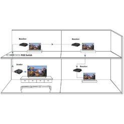 Ricevitore Aggiuntivo Extender HDMI HDBitT PoE IR Cavo Cat.5e/6 120m