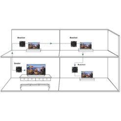 Ricevitore Aggiuntivo Extender HDMI HDbitT 4K UHD IR Cavo Cat.6 120m