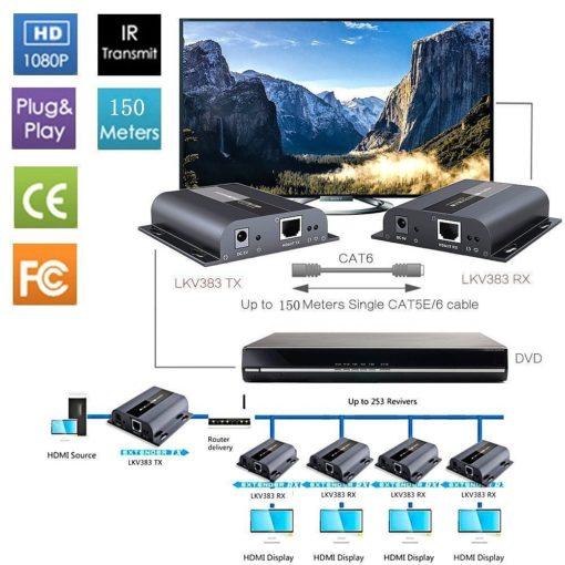 Ricevitore Aggiuntivo Extender HDMI HDbitT IR su Cavo Cat.6 120m
