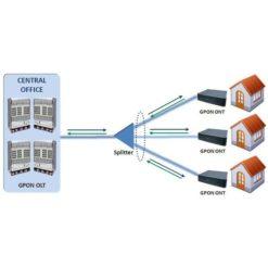 Terminale GPON ONT 1 Porta Gigabit, G103