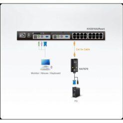 Adattatore KVM USB VGA KA7570