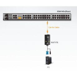Adattatore KVM USB VGA Virtual Media, KA7175