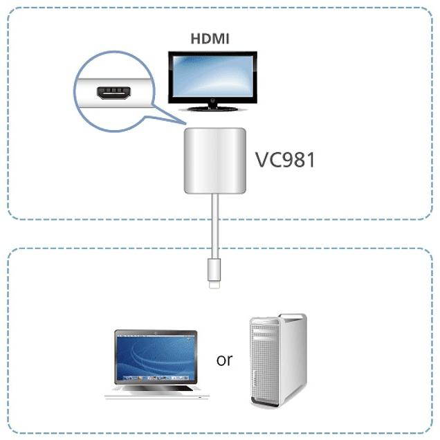 Adattatore attivo da Mini DisplayPort (Thunderbolt) a 4K HDMI, VC981