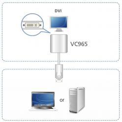 Adattatore da DisplayPort a DVI, VC965