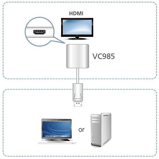 Adattatore da DisplayPort a HDMI, VC985