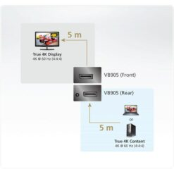 Amplificatore DisplayPort 4K reale 10 m VB905
