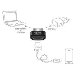 Convertitore Adattatore da HDMI MHL a USB