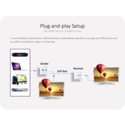 Extender HDMI Full HD su cavo Cat.6/6A/7 max 40m Placca da muro