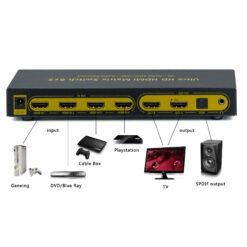 Switch Matrix HDMI 6x2 4K UHD 3D