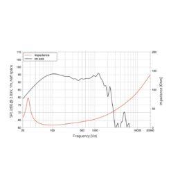 "LAVOCE SAF184.04 21"" Subwoofer Ferrite Magnet Aluminium Basket Driver"
