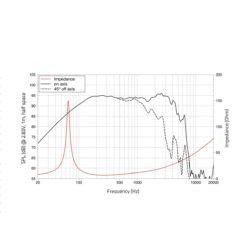 "LAVOCE WAF102.51 10"" Woofer Ferrite Magnet Aluminium Basket Driver"