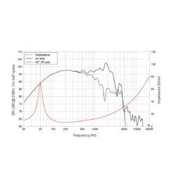 "LAVOCE WXF15.800 15"" Woofer Ferrite Magnet Aluminium Basket Driver"