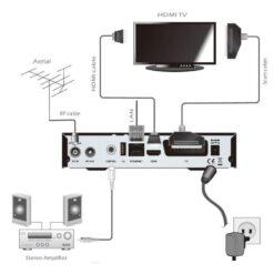 Ricevitore Digitale Terrestre DVB-T2 H265/HEVC Doppio Tuner
